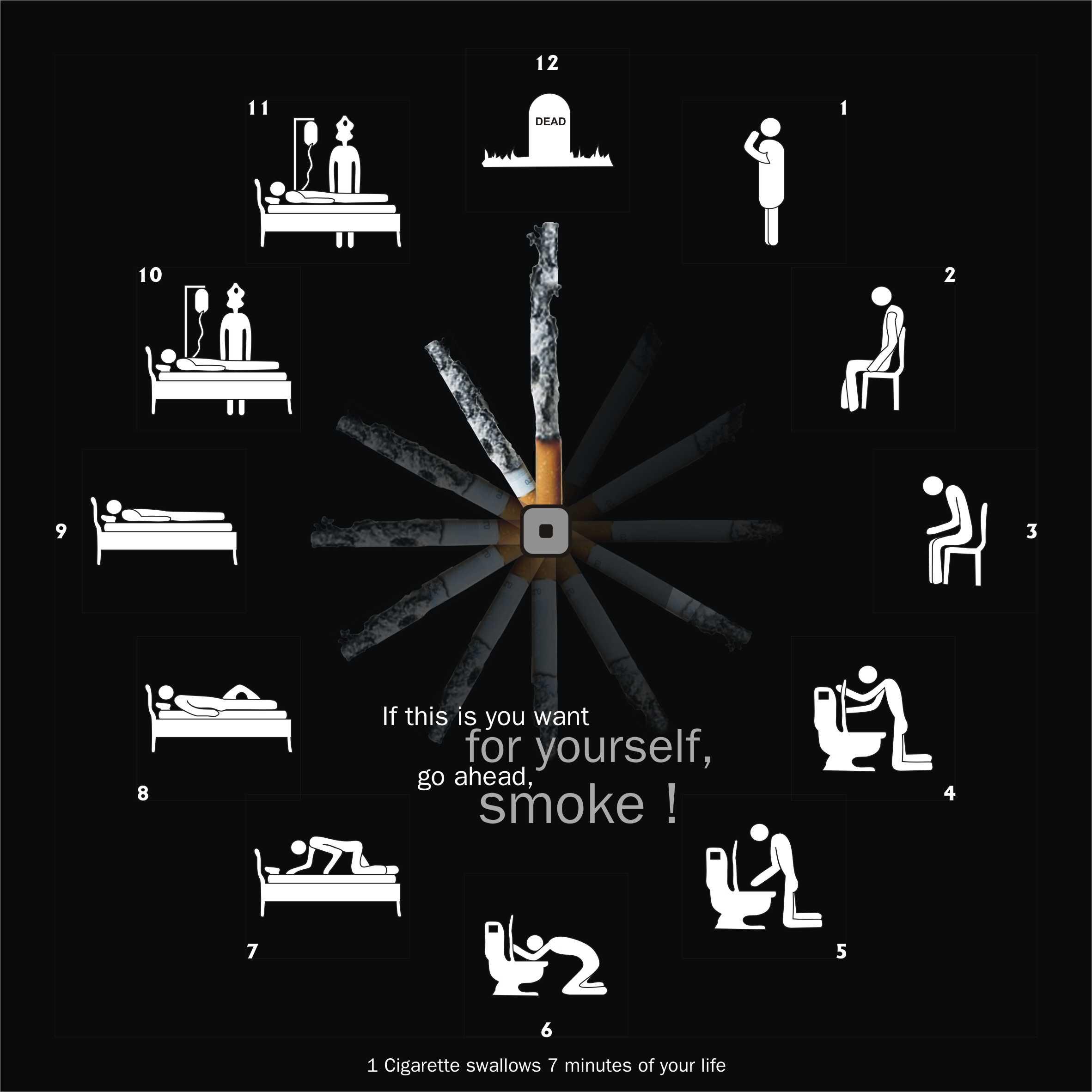 Могут ли быть пятна в легких если бросил курить
