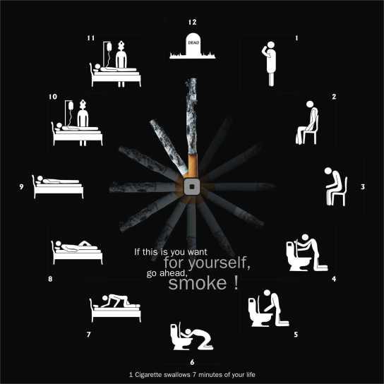 no.smoking-7.minutes